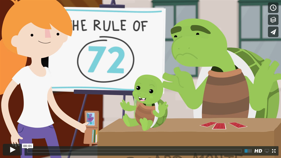 Rule of 72 Video